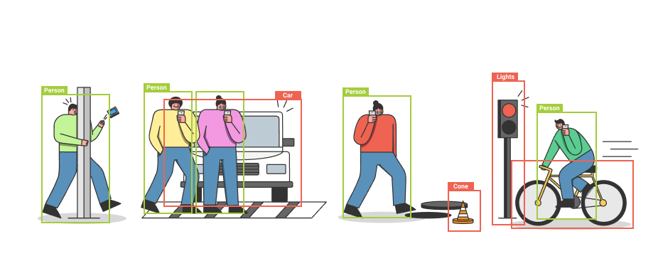 Object detection API